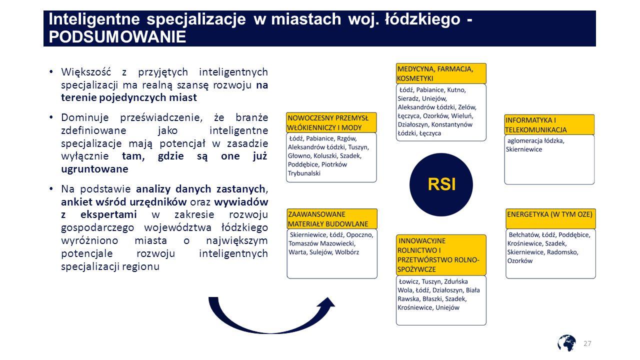Inteligentne specjalizacje w miastach woj. łódzkiego - PODSUMOWANIE