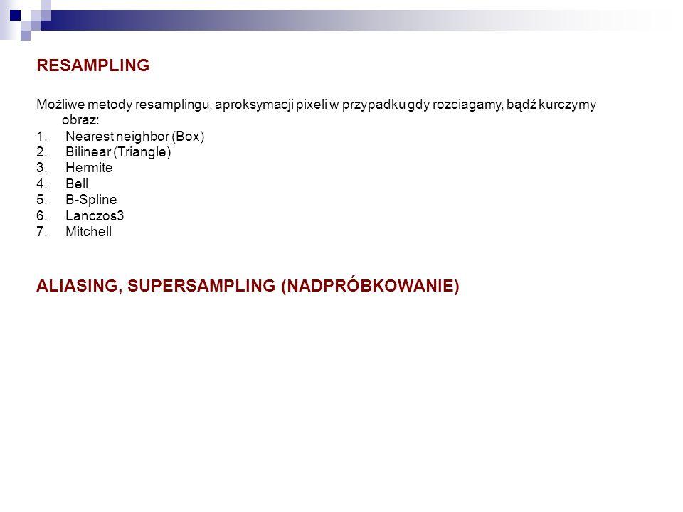 ALIASING, SUPERSAMPLING (NADPRÓBKOWANIE)