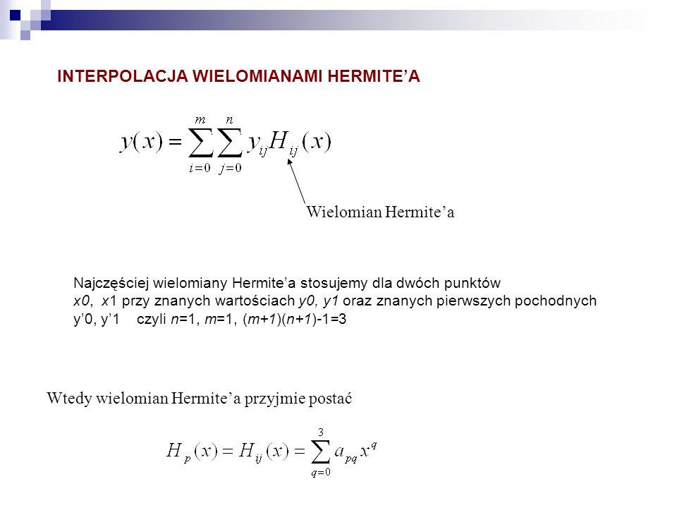 INTERPOLACJA WIELOMIANAMI HERMITE'A