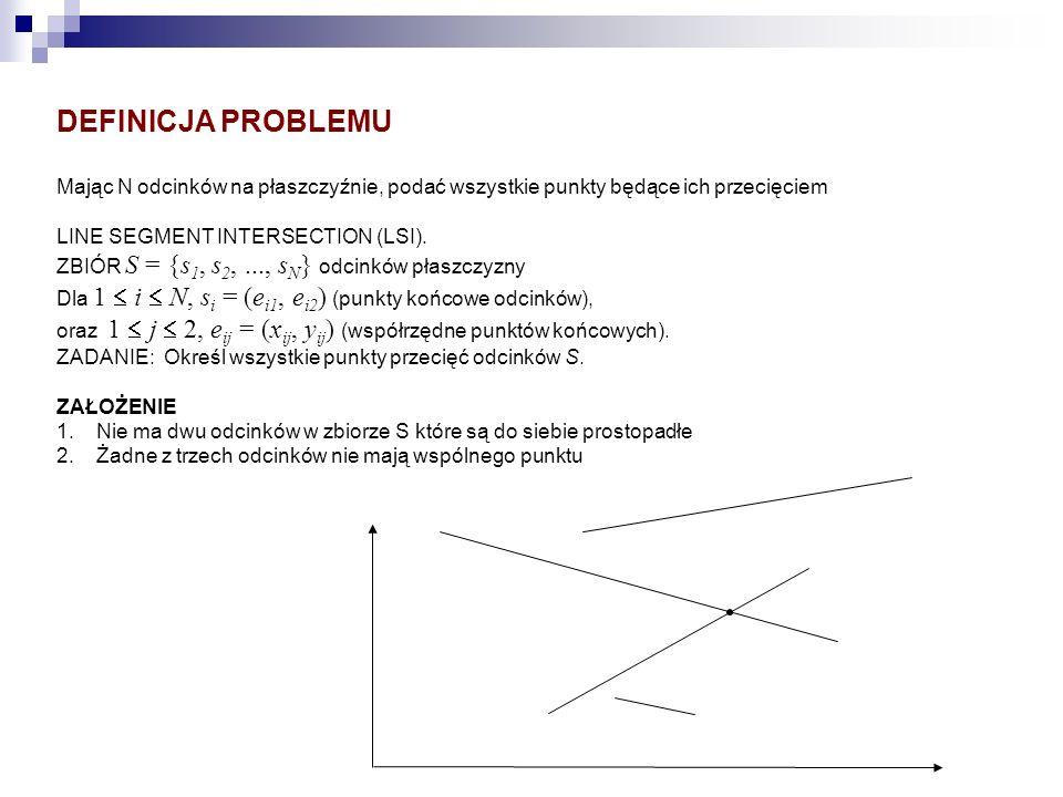 DEFINICJA PROBLEMU Mając N odcinków na płaszczyźnie, podać wszystkie punkty będące ich przecięciem.