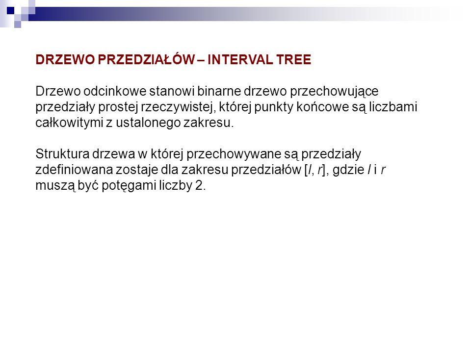 DRZEWO PRZEDZIAŁÓW – INTERVAL TREE