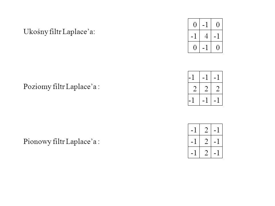 -1 4 Ukośny filtr Laplace'a: Poziomy filtr Laplace'a : Pionowy filtr Laplace'a : -1 2 -1 2