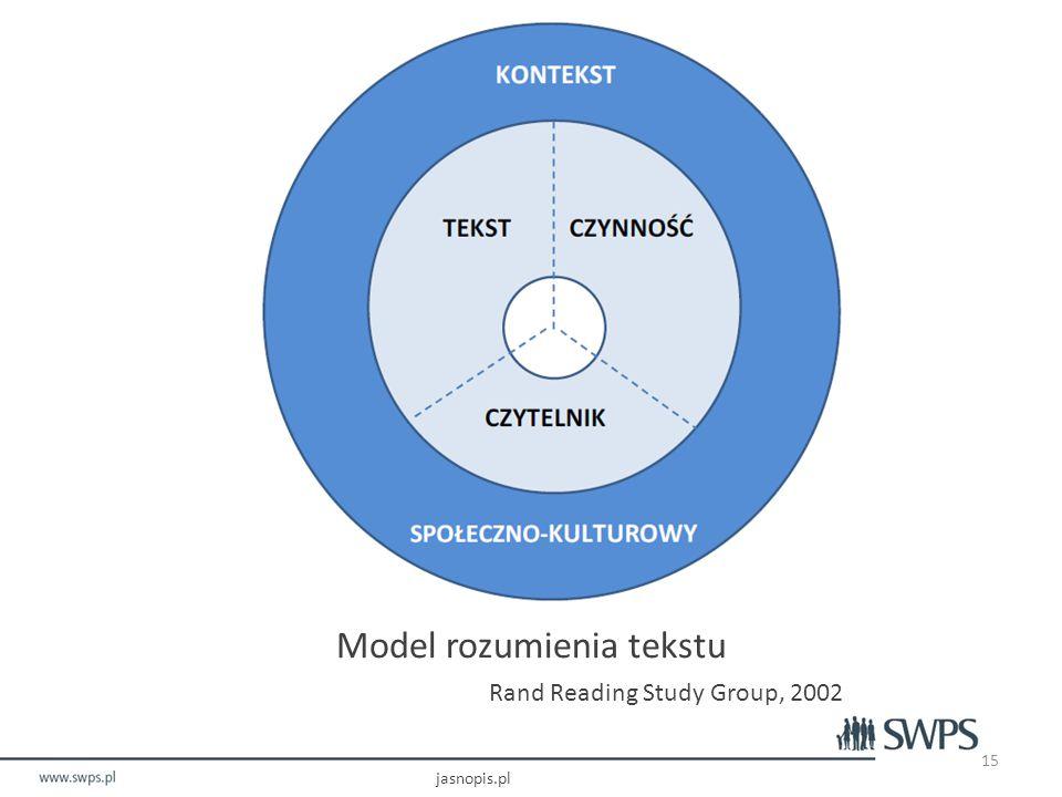 Model rozumienia tekstu