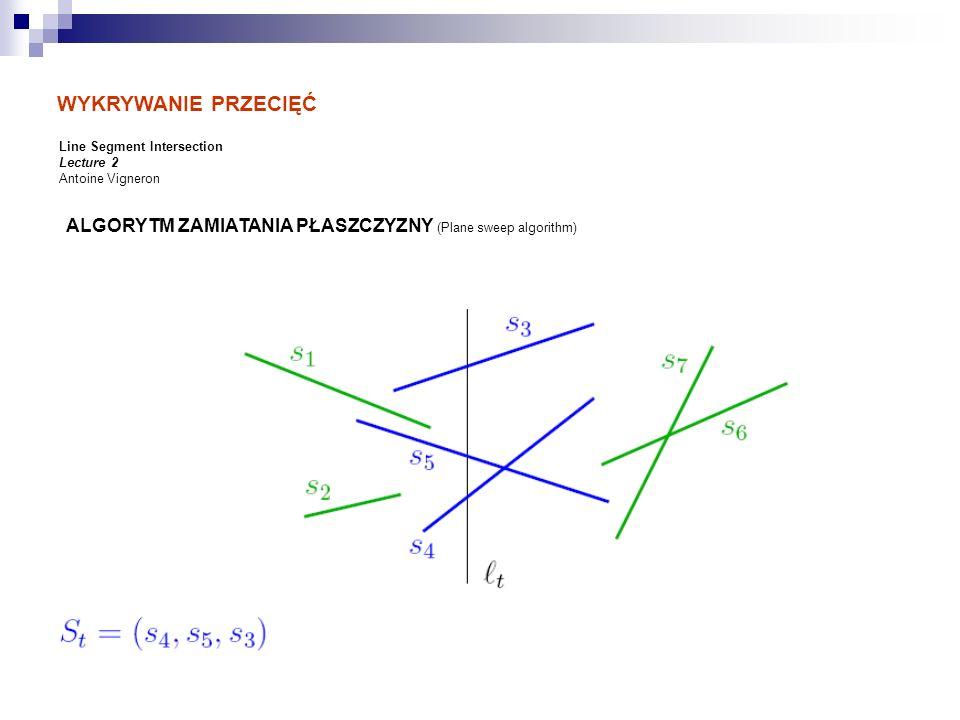 WYKRYWANIE PRZECIĘĆ Line Segment Intersection. Lecture 2.