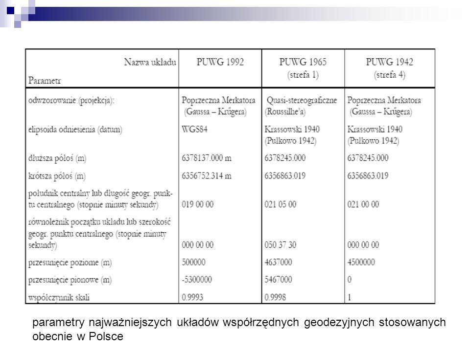parametry najważniejszych układów współrzędnych geodezyjnych stosowanych obecnie w Polsce