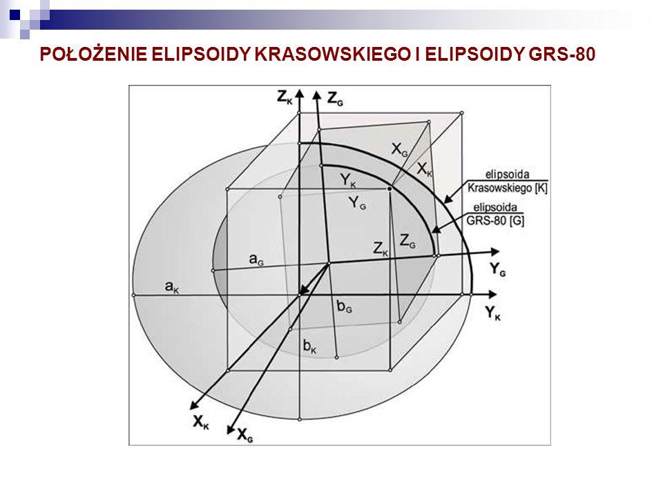 POŁOŻENIE ELIPSOIDY KRASOWSKIEGO I ELIPSOIDY GRS-80