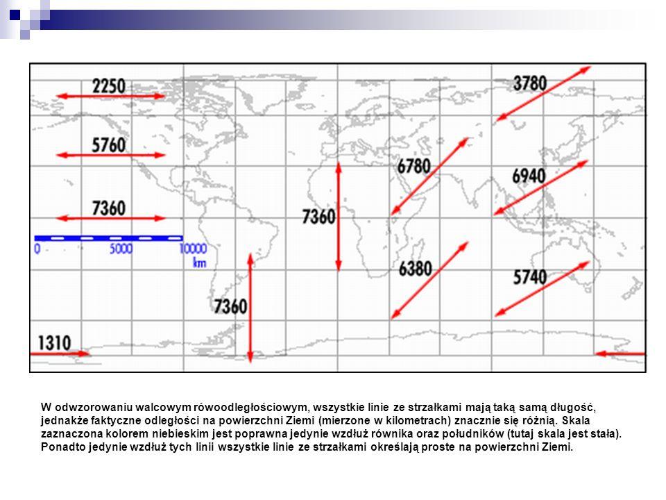 W odwzorowaniu walcowym rówoodległościowym, wszystkie linie ze strzałkami mają taką samą długość, jednakże faktyczne odległości na powierzchni Ziemi (mierzone w kilometrach) znacznie się różnią.