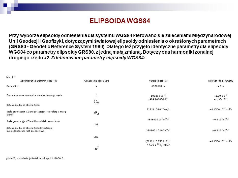 ELIPSOIDA WGS84
