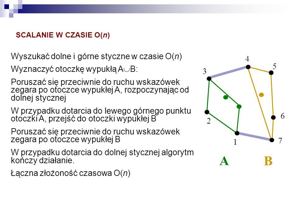 A B Wyszukać dolne i górne styczne w czasie O(n)