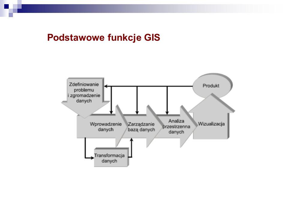 Podstawowe funkcje GIS