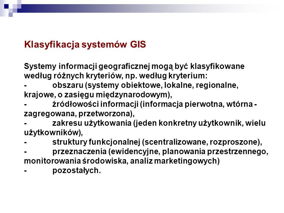 Klasyfikacja systemów GIS