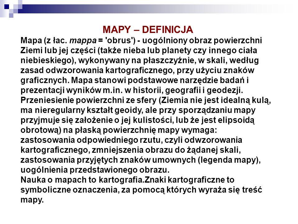 MAPY – DEFINICJA