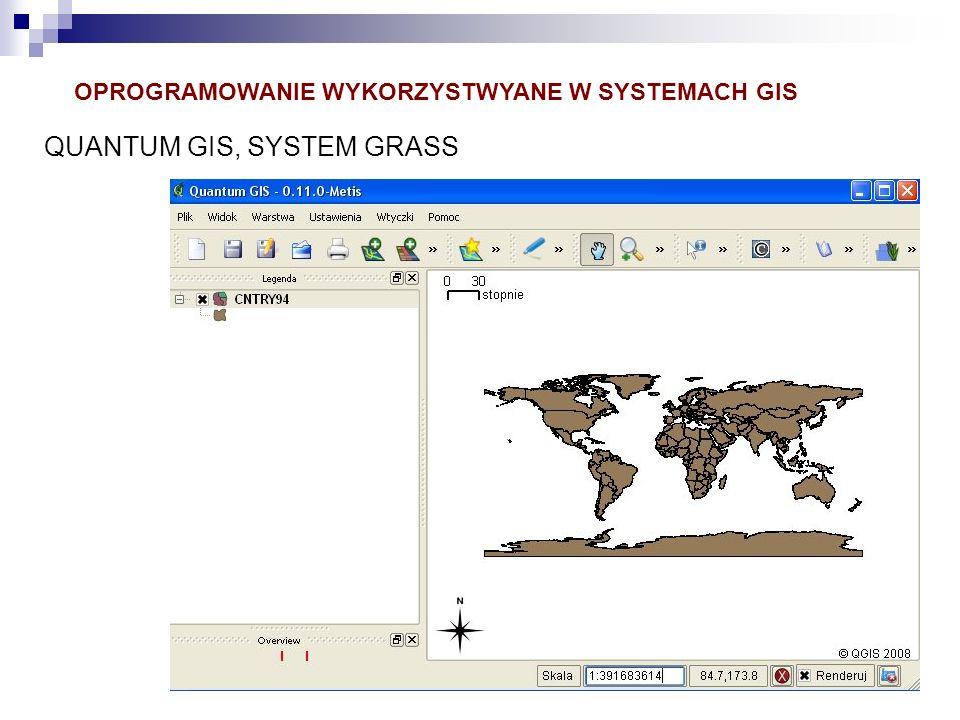 QUANTUM GIS, SYSTEM GRASS