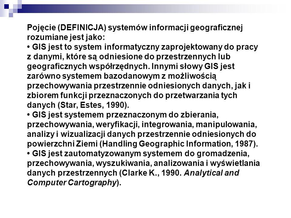 Pojęcie (DEFINICJA) systemów informacji geograficznej rozumiane jest jako: