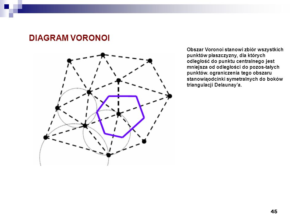 DIAGRAM VORONOI
