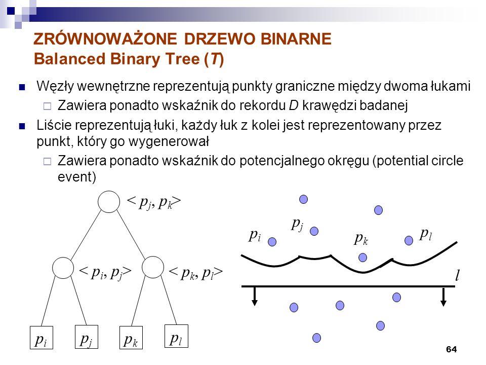 ZRÓWNOWAŻONE DRZEWO BINARNE Balanced Binary Tree (T)