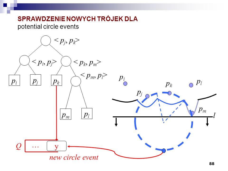 SPRAWDZENIE NOWYCH TRÓJEK DLA potential circle events