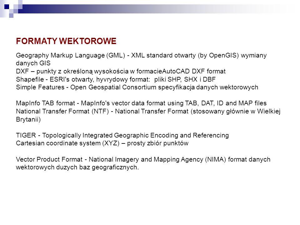 FORMATY WEKTOROWE Geography Markup Language (GML) - XML standard otwarty (by OpenGIS) wymiany danych GIS.