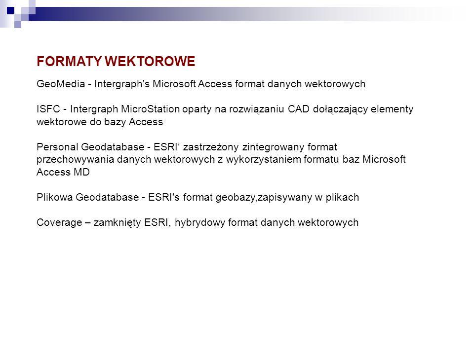 FORMATY WEKTOROWEGeoMedia - Intergraph s Microsoft Access format danych wektorowych.