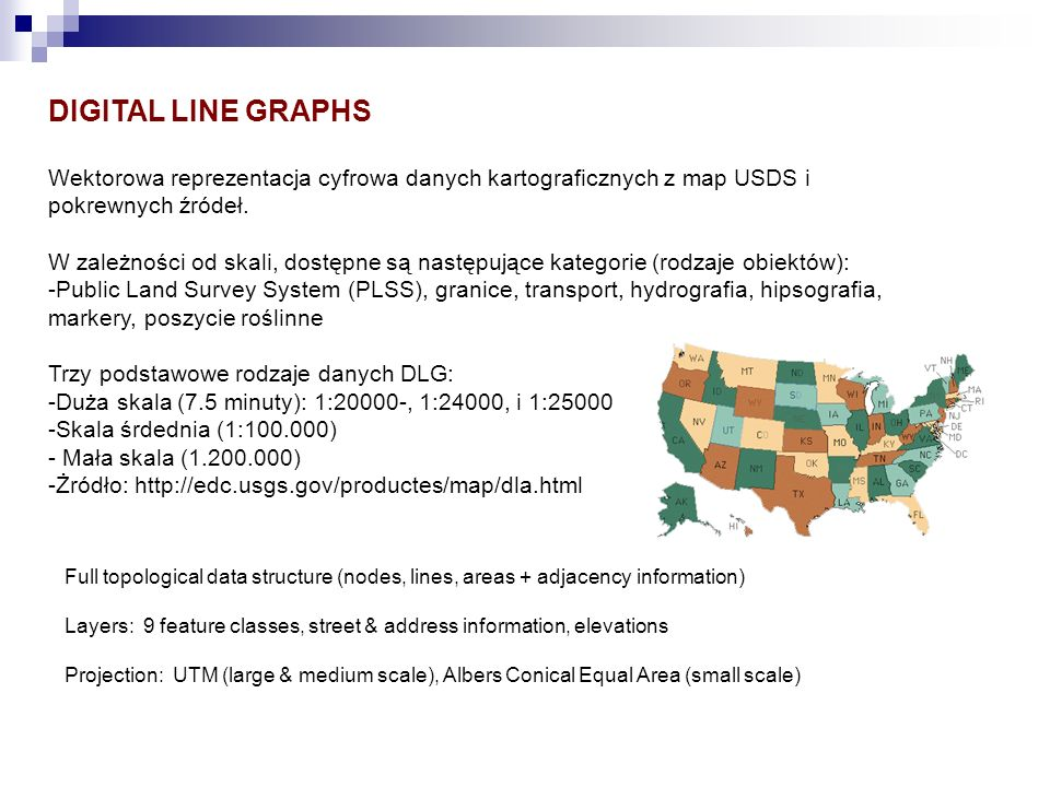 DIGITAL LINE GRAPHS Wektorowa reprezentacja cyfrowa danych kartograficznych z map USDS i pokrewnych źródeł.