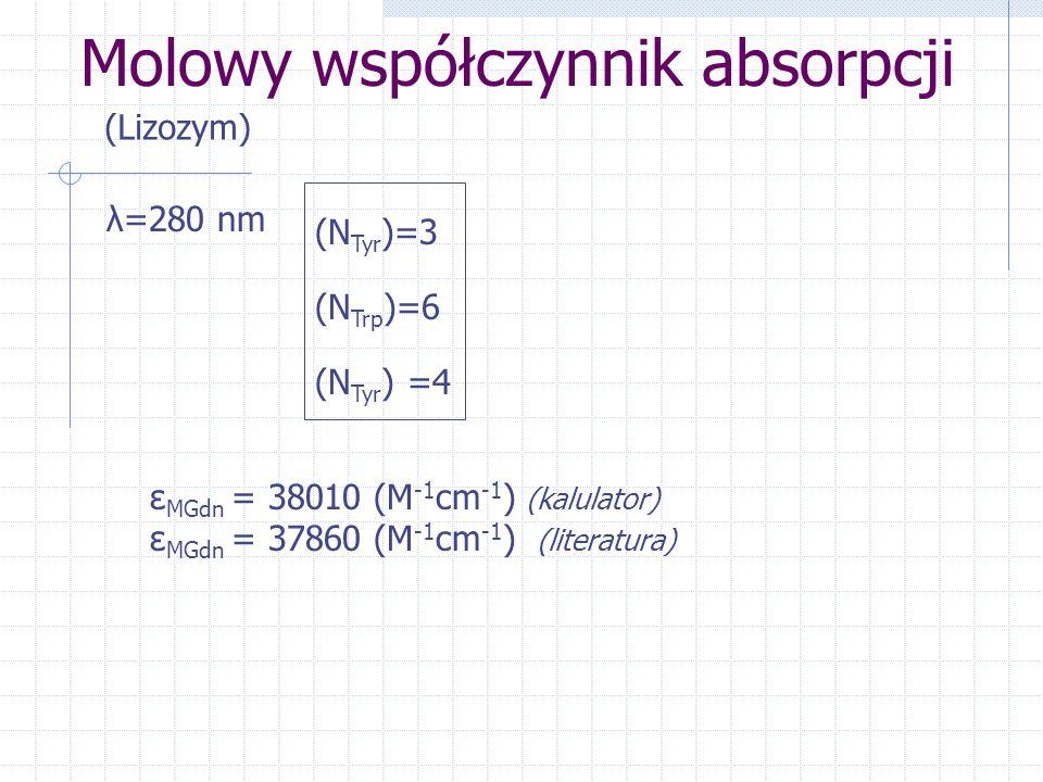 Molowy współczynnik absorpcji