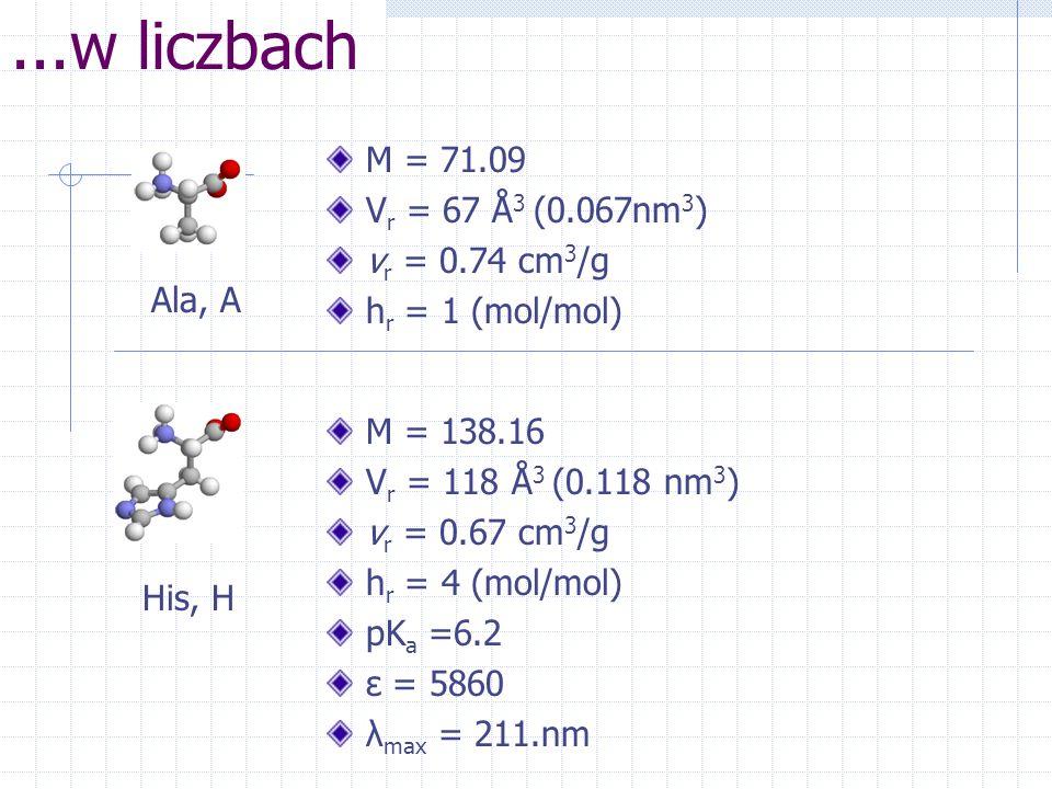 ...w liczbach M = 71.09 Vr = 67 Å3 (0.067nm3) vr = 0.74 cm3/g
