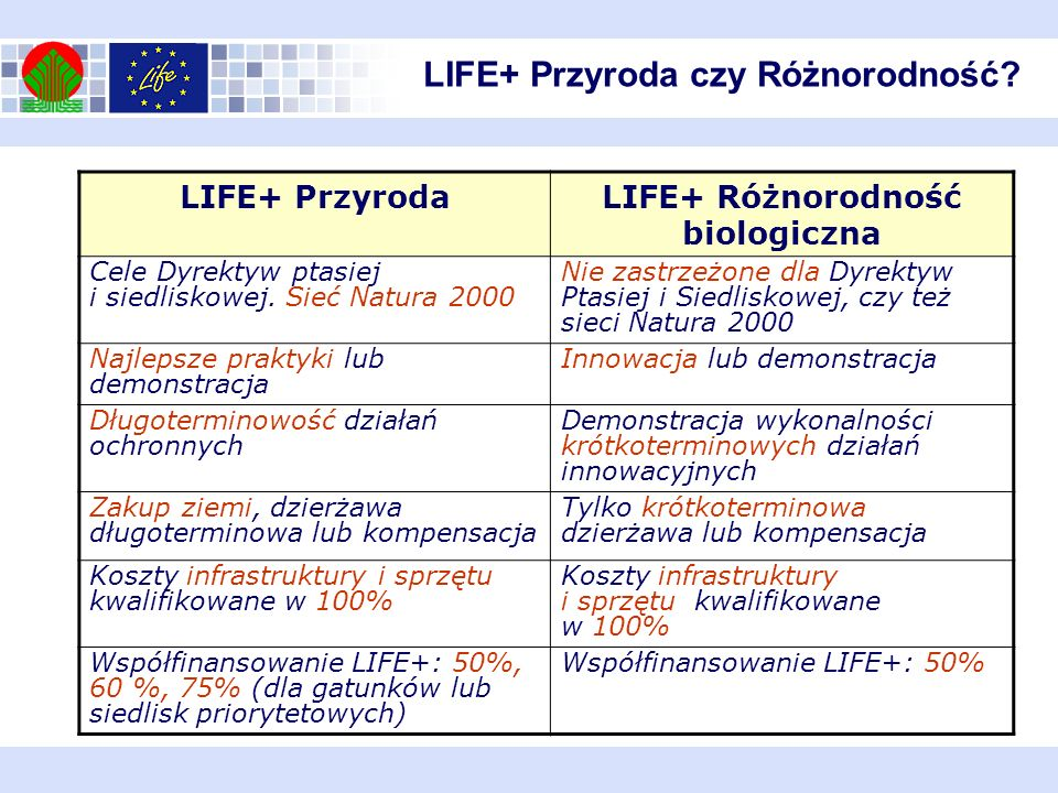 LIFE+ Różnorodność biologiczna