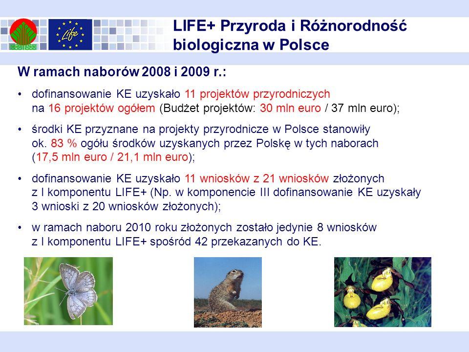 LIFE+ Przyroda i Różnorodność biologiczna w Polsce