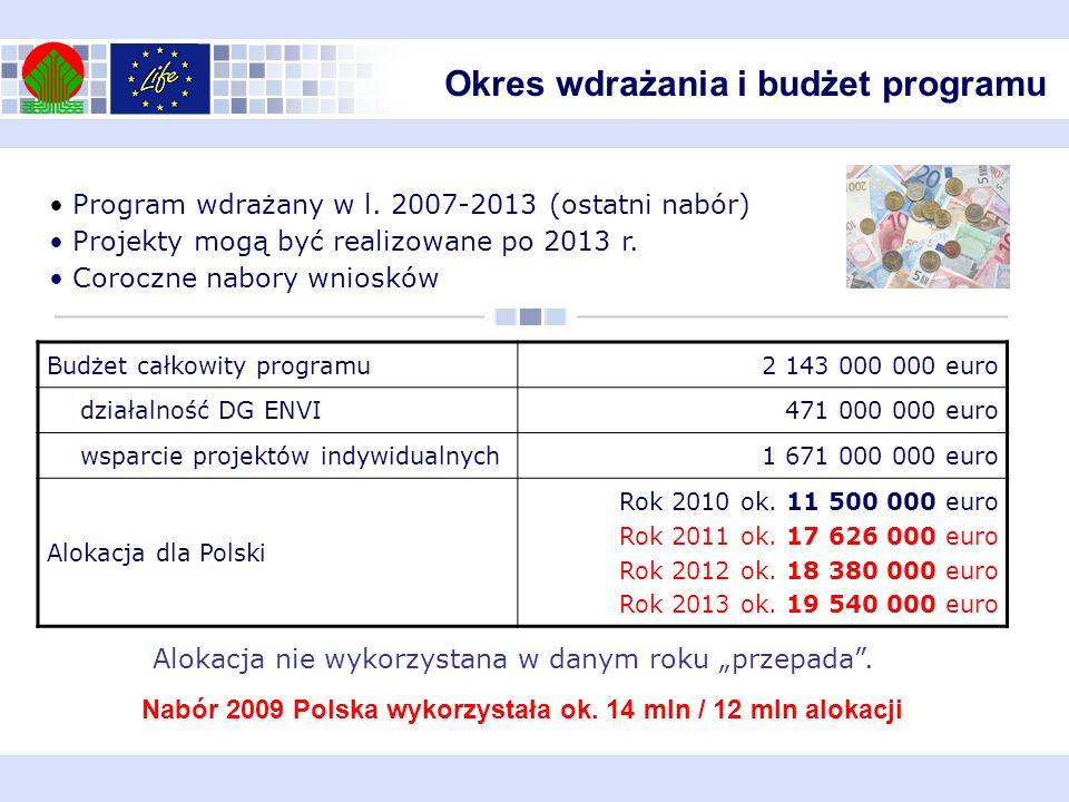 Nabór 2009 Polska wykorzystała ok. 14 mln / 12 mln alokacji