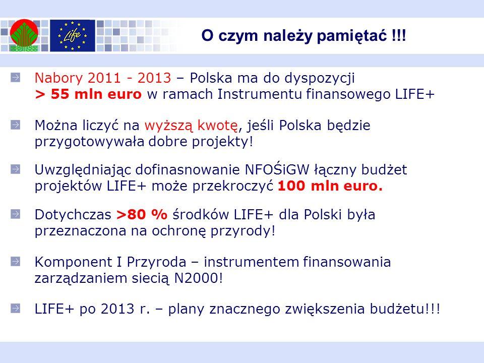 O czym należy pamiętać !!! Nabory 2011 - 2013 – Polska ma do dyspozycji > 55 mln euro w ramach Instrumentu finansowego LIFE+