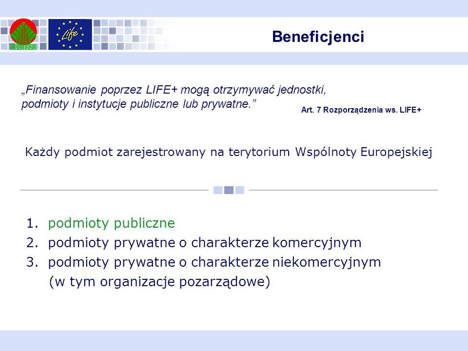 Beneficjenci podmioty publiczne