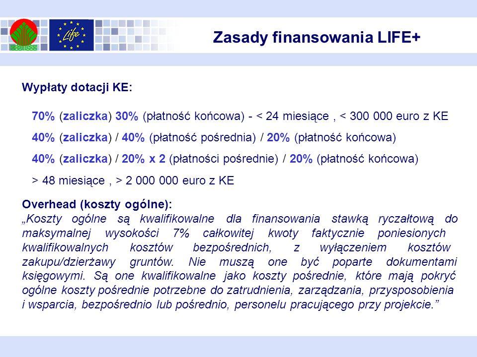 Zasady finansowania LIFE+