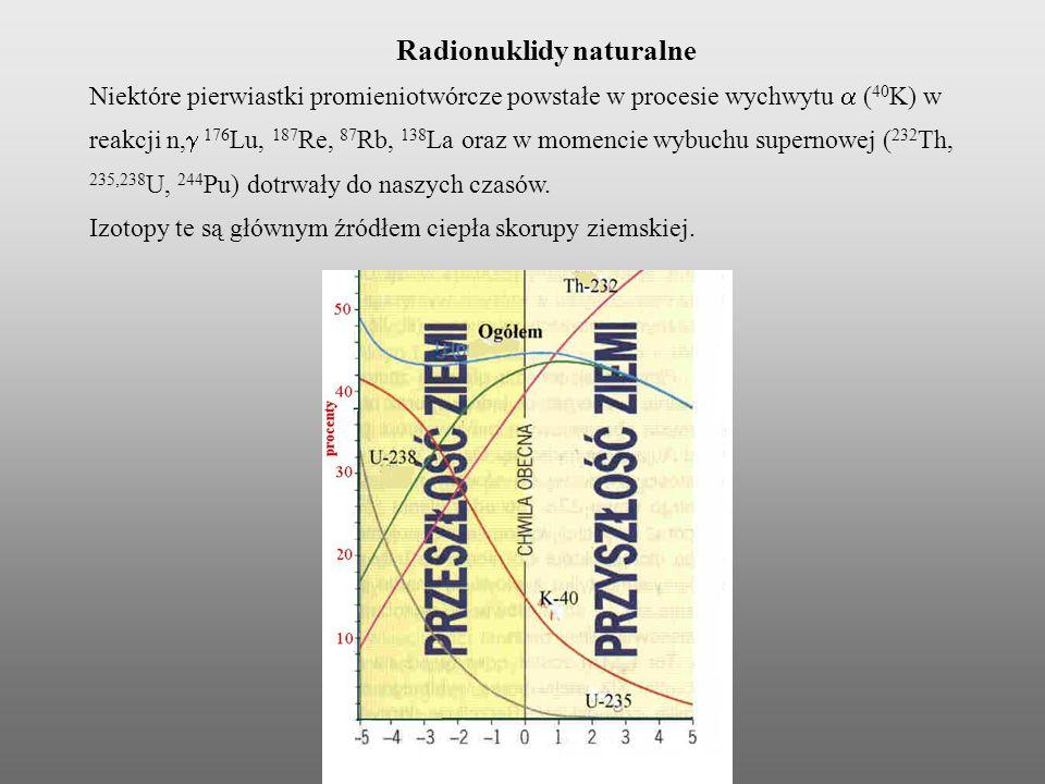 Radionuklidy naturalne
