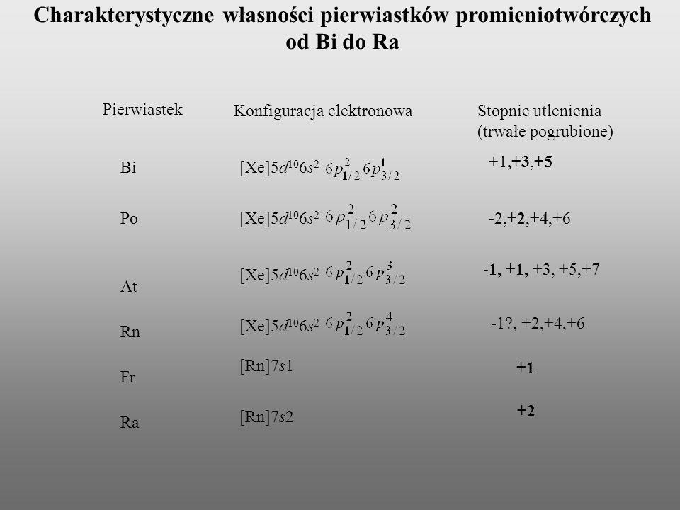 Charakterystyczne własności pierwiastków promieniotwórczych od Bi do Ra