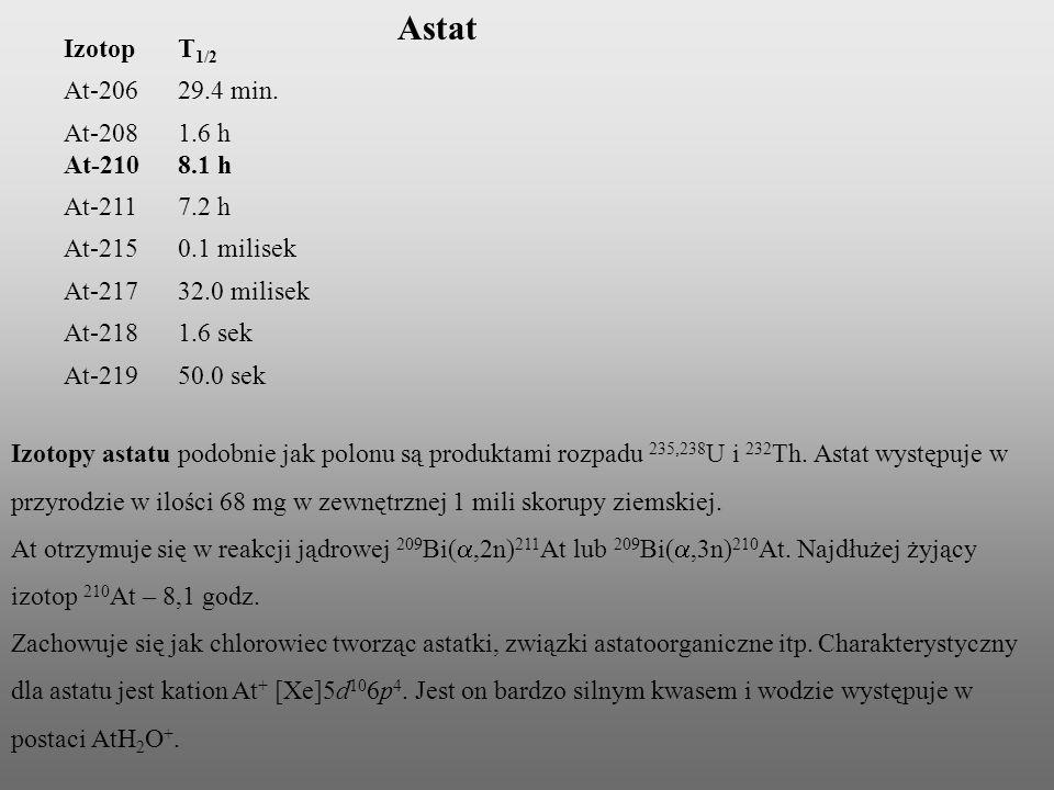 Astat Izotop T1/2 At-206 29.4 min. At-208 At-210 1.6 h 8.1 h At-211