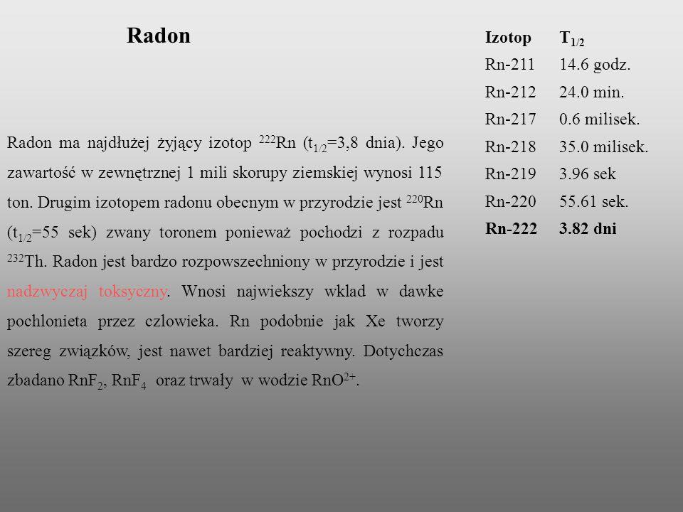 Radon Izotop T1/2 Rn-211 14.6 godz. Rn-212 24.0 min. Rn-217