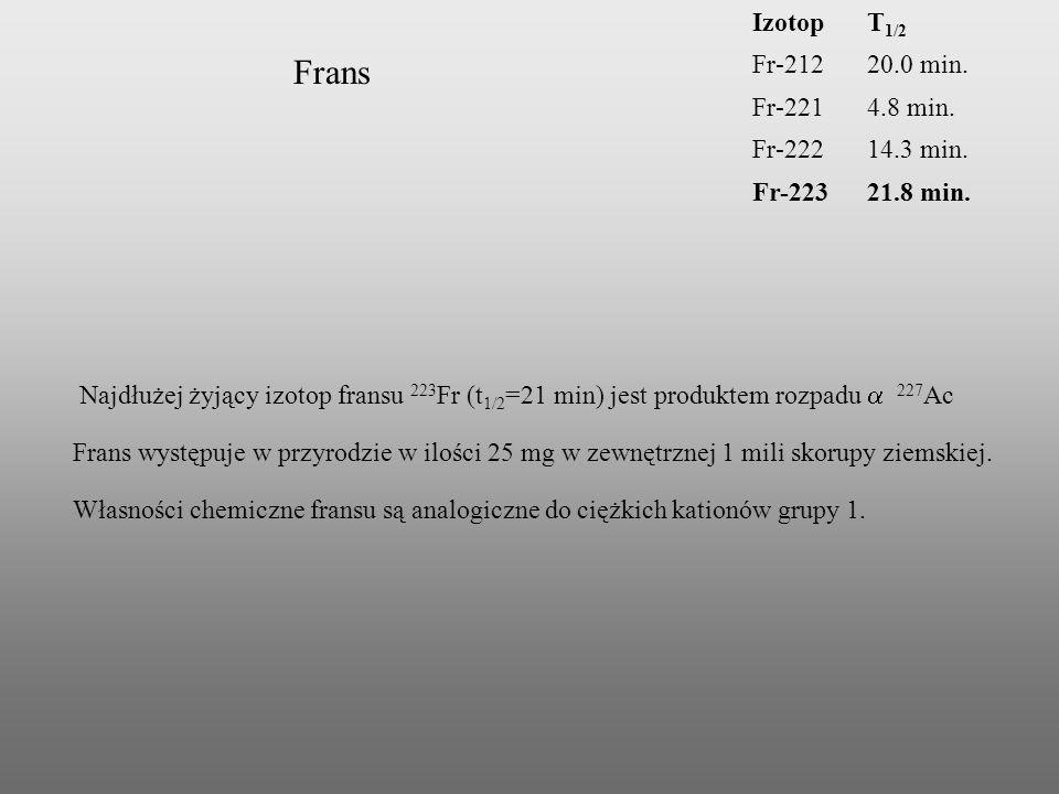Frans Izotop T1/2 Fr-212 20.0 min. Fr-221 4.8 min. Fr-222 14.3 min.