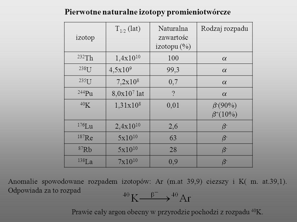 Pierwotne naturalne izotopy promieniotwórcze