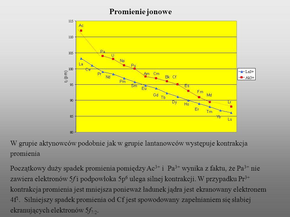 Promienie jonowe W grupie aktynowców podobnie jak w grupie lantanowców występuje kontrakcja promienia.