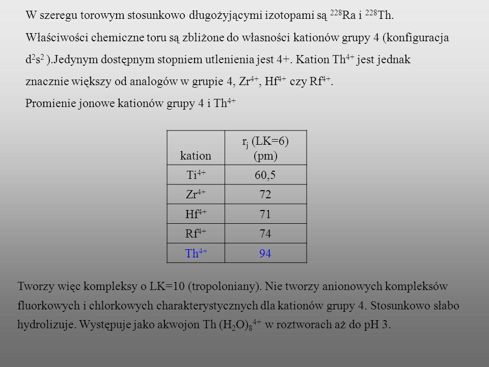 W szeregu torowym stosunkowo długożyjącymi izotopami są 228Ra i 228Th