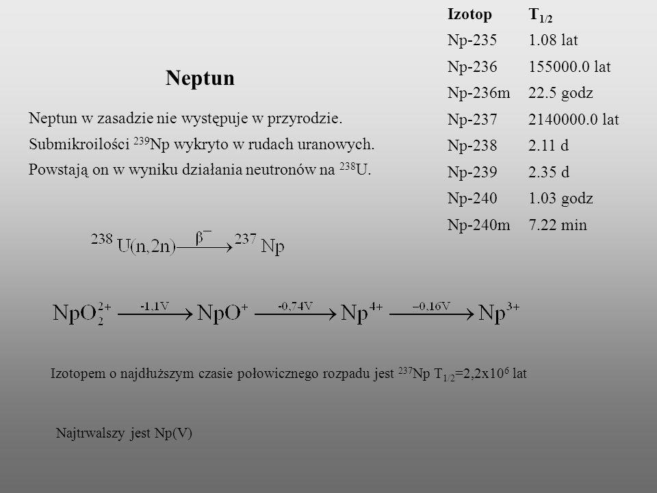 Neptun Izotop T1/2 Np-235 1.08 lat Np-236 155000.0 lat Np-236m