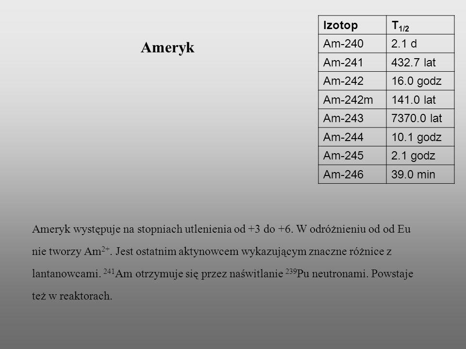 Ameryk Izotop T1/2 Am-240 2.1 d Am-241 432.7 lat Am-242 16.0 godz