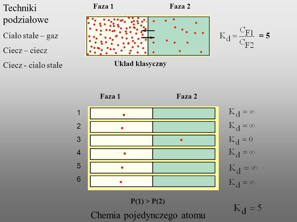 Chemia pojedynczego atomu