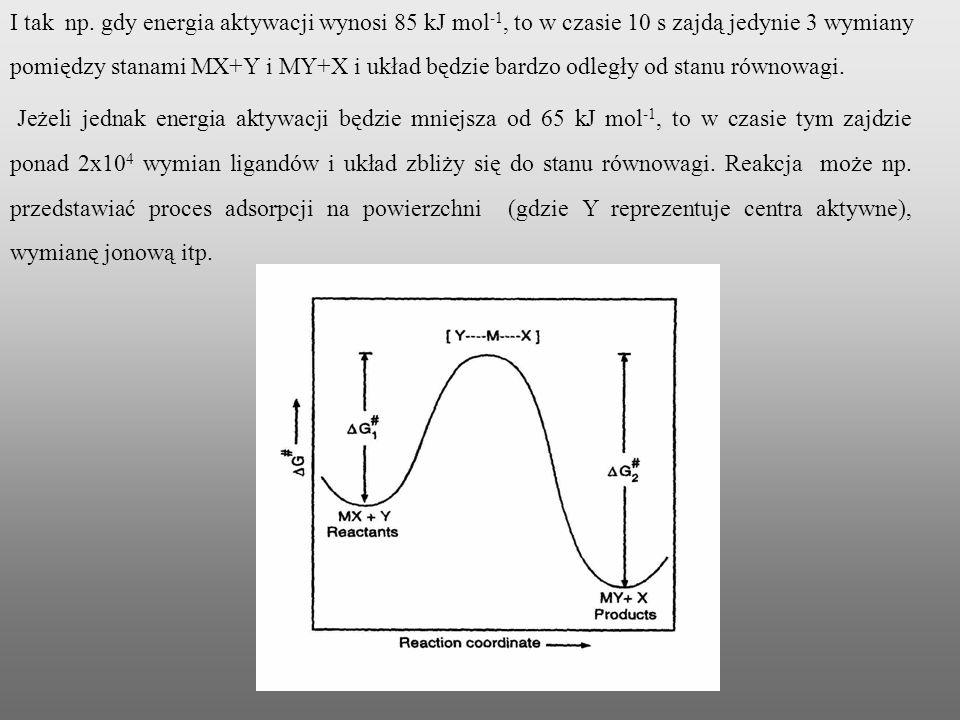 I tak np. gdy energia aktywacji wynosi 85 kJ mol-1, to w czasie 10 s zajdą jedynie 3 wymiany pomiędzy stanami MX+Y i MY+X i układ będzie bardzo odległy od stanu równowagi.