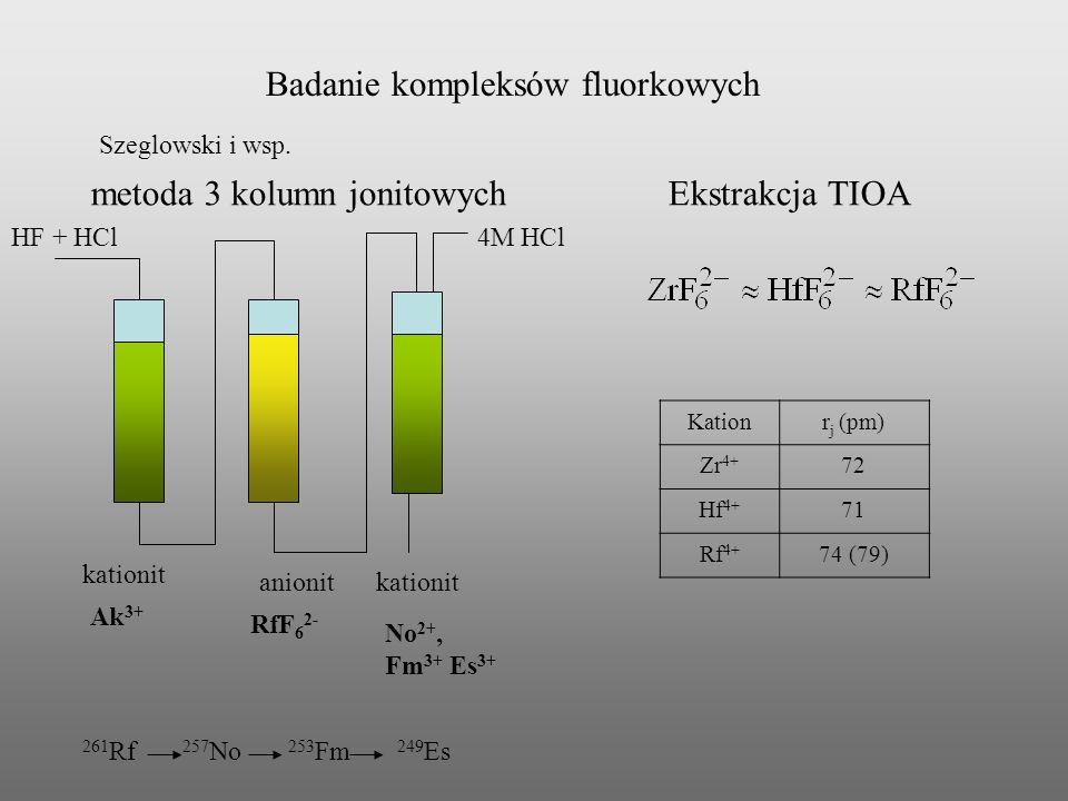 Badanie kompleksów fluorkowych