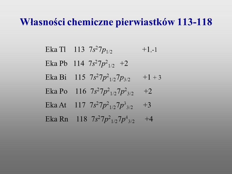 Własności chemiczne pierwiastków 113-118
