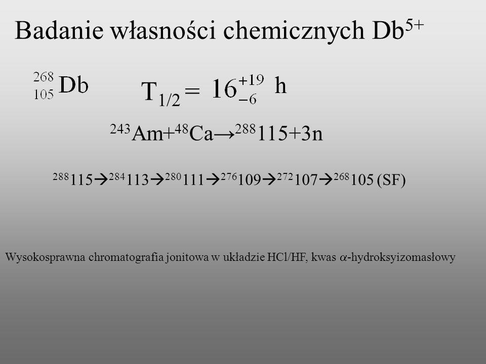 Badanie własności chemicznych Db5+