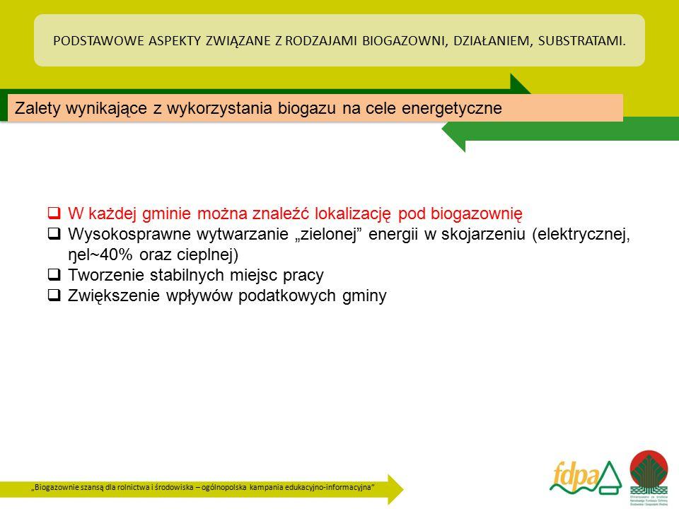 Zalety wynikające z wykorzystania biogazu na cele energetyczne