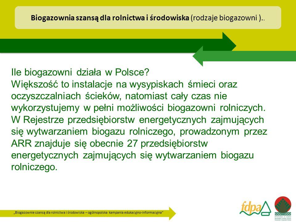 Biogazownia szansą dla rolnictwa i środowiska (rodzaje biogazowni )..
