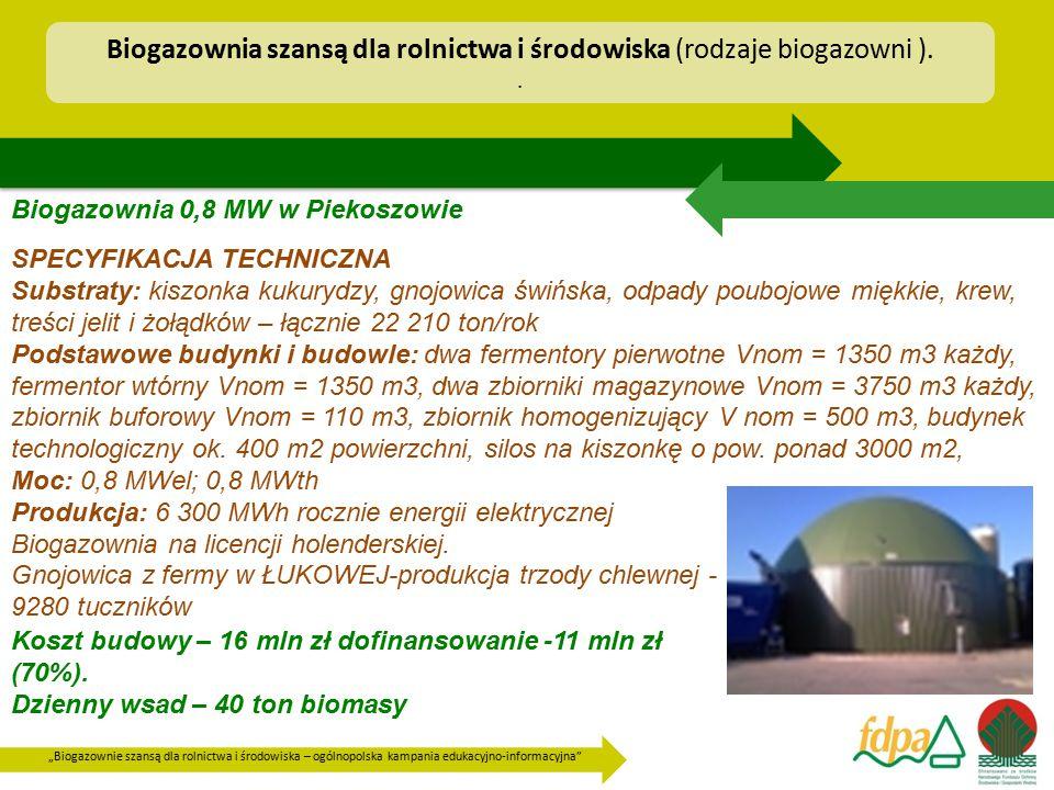 Biogazownia szansą dla rolnictwa i środowiska (rodzaje biogazowni ). .